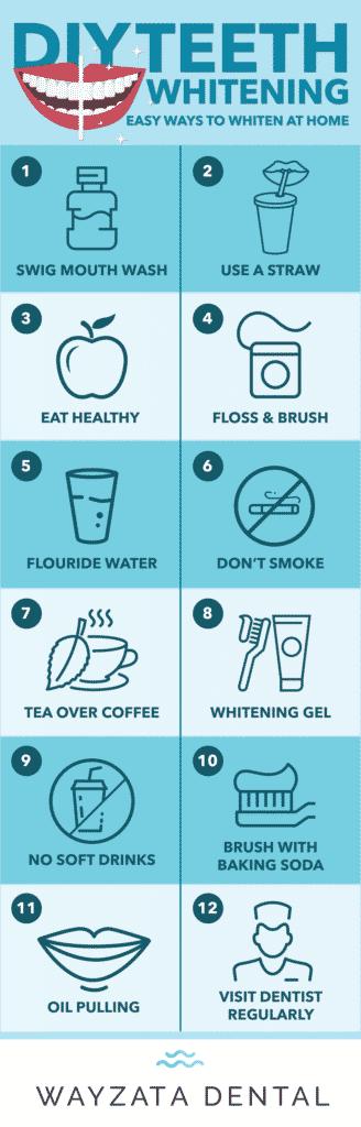 diy teeth whitening infographic